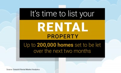 LIST YOUR RENTAL PROPERTY