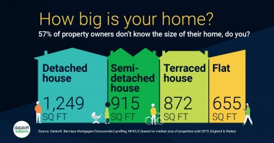 How big is your home?