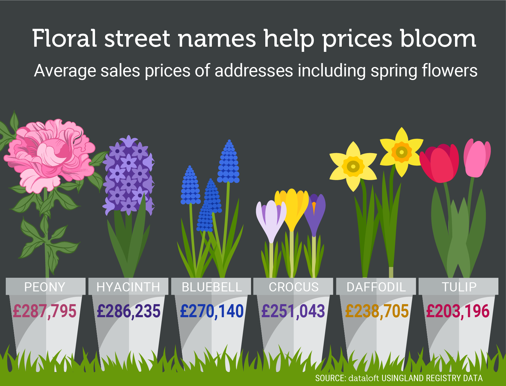 Floral street names lawrence rand estate agents floral street names mightylinksfo